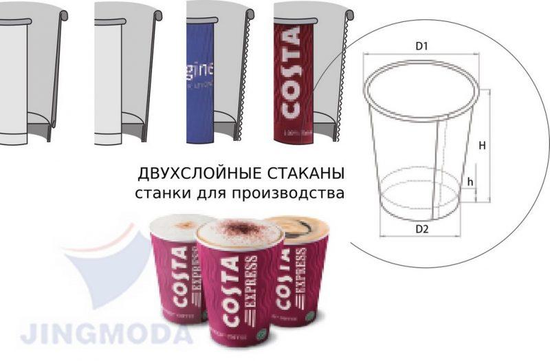 Оборудование для производства Двухслойных Стаканов